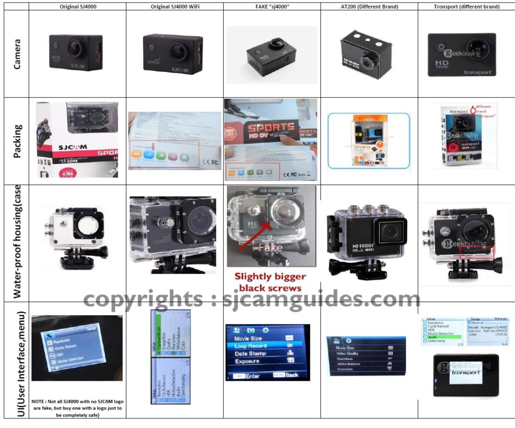 Comparison table SJCAM400 fake, original at200 and toursport