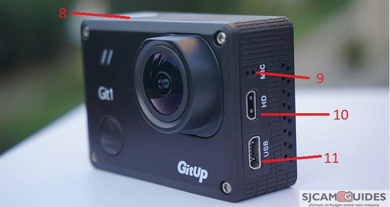 Gitup Git 1 side functions butttons and ports