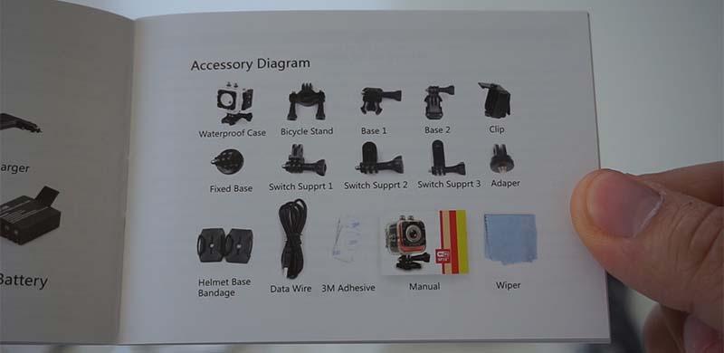 accessories diagram.