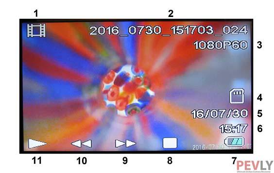 Elephone Explorer Pro Action Camera OSD Playback -Videos