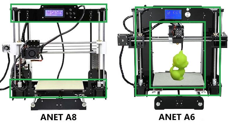 Anet A6 vs Anet A8