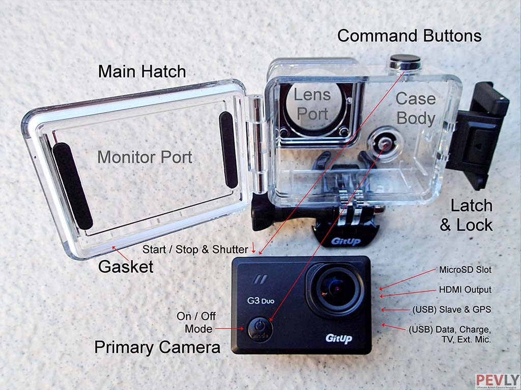 Gitup G3 Duo Dual Action Camera Review Pevly Xiaomi Yi Inter Second All Cameras It Consists Of Acrylic Perspex Transparent Body A Lens Port The Main Hatch Two Sealed Pin Button Commands Latch Lock