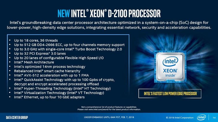 Meet The New Intel Xeon D-2100: A Performance Powerhouse With High Specs-to-Price Ratio